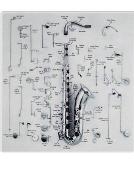 saxophone types history. Black Bedroom Furniture Sets. Home Design Ideas
